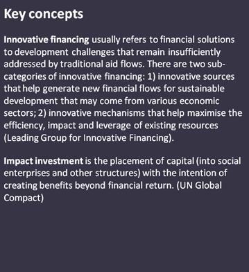Innovative Finance KC