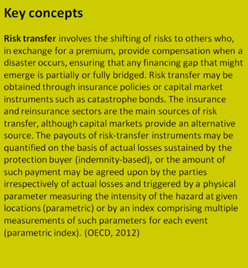 Risk Transfer key concepts